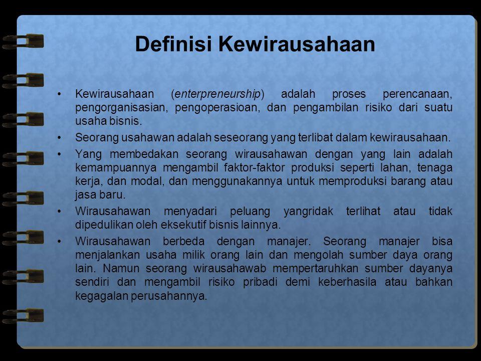 Definisi Kewirausahaan