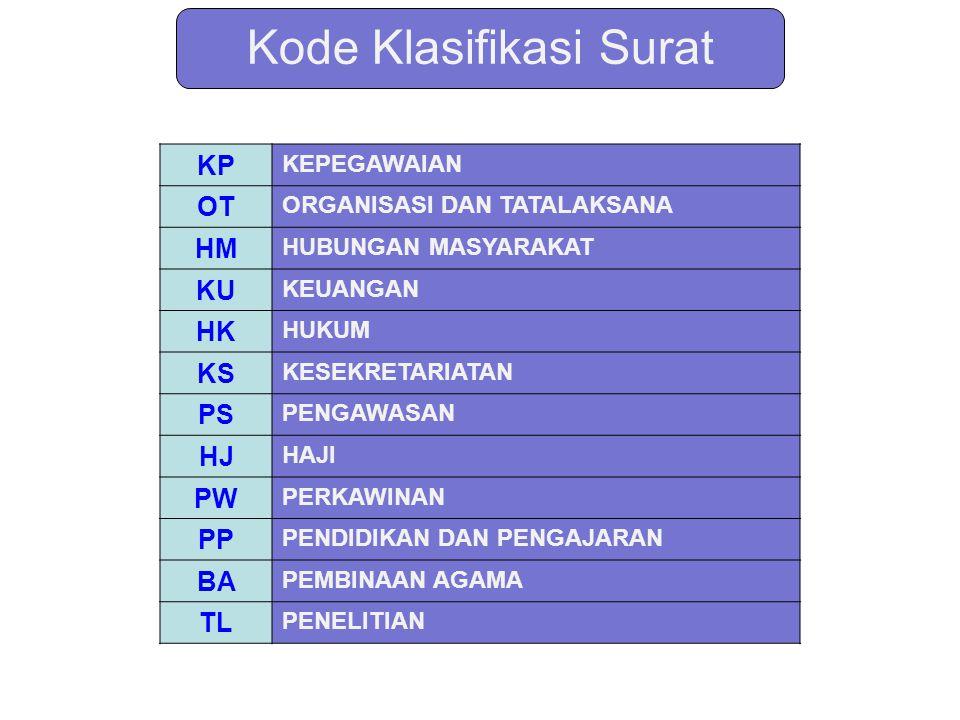 Kode Klasifikasi Surat
