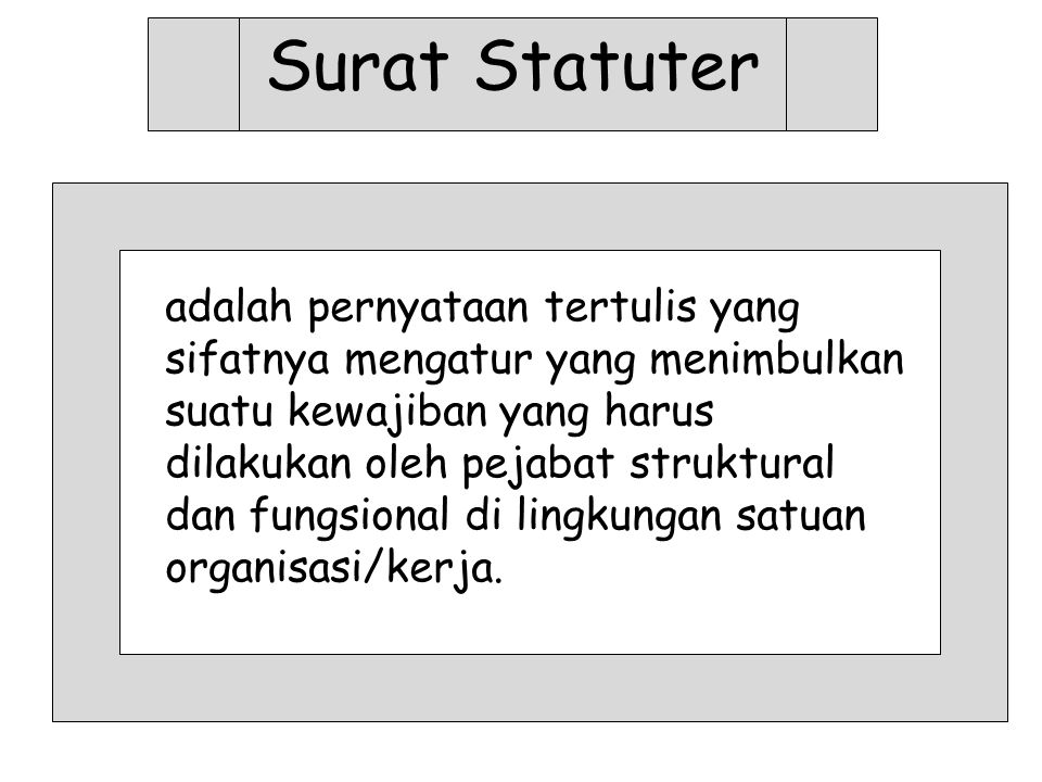 Surat Statuter