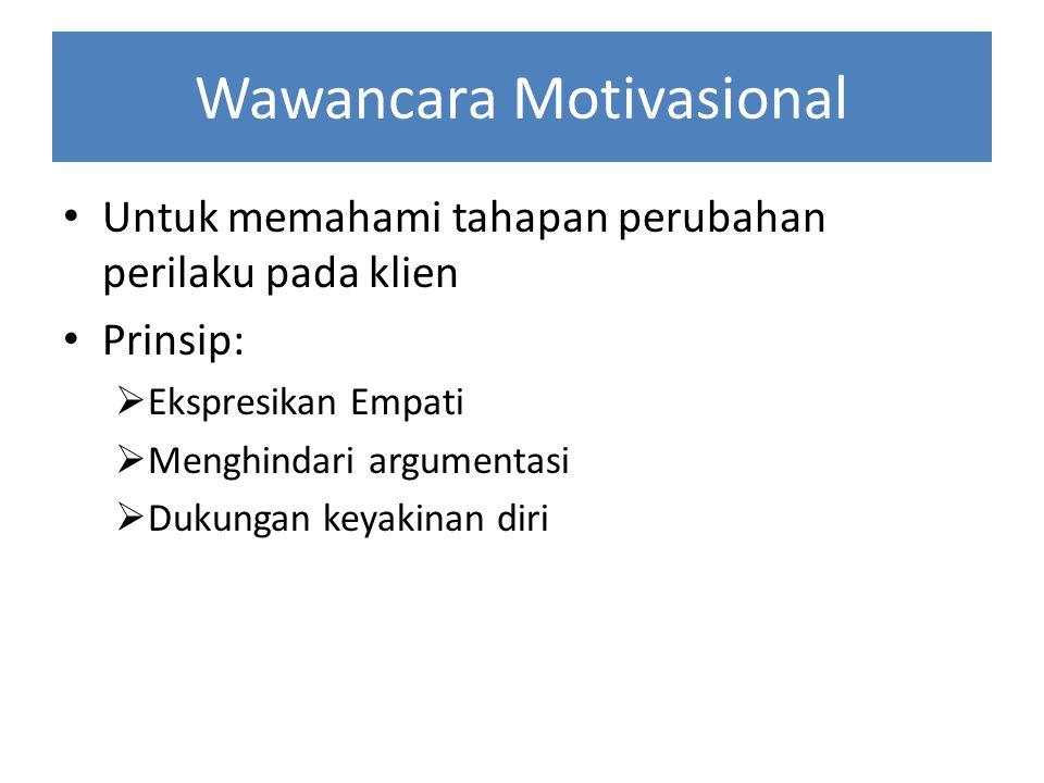 Wawancara Motivasional
