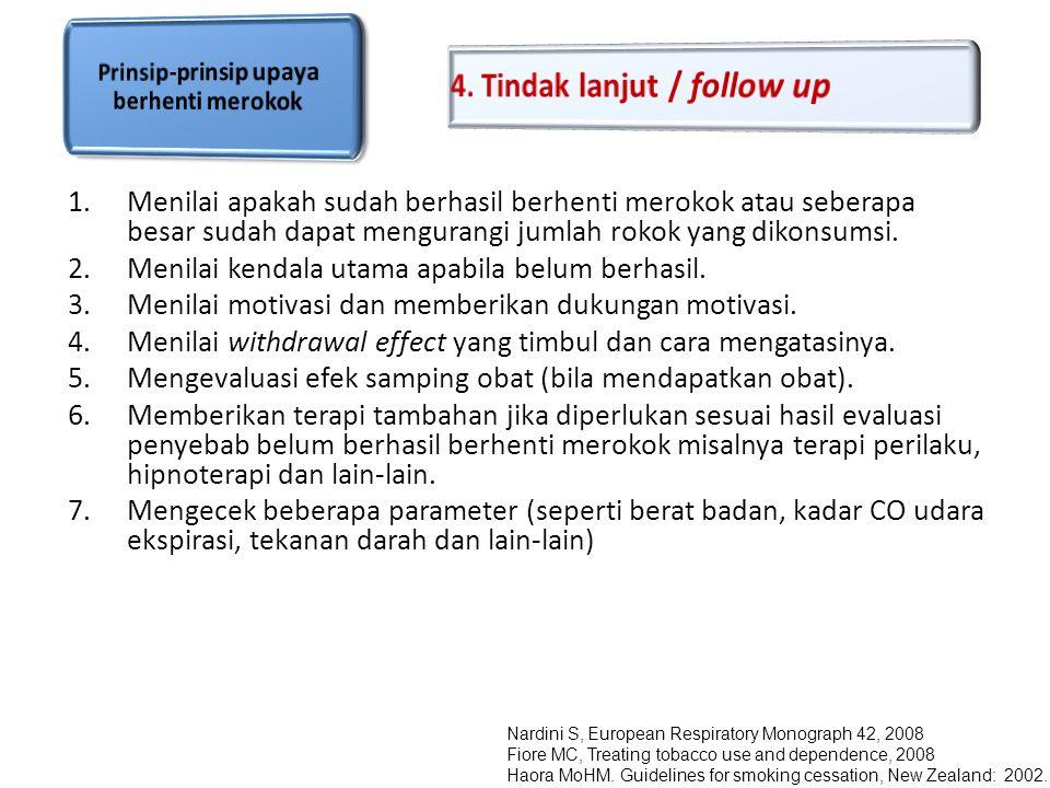 Prinsip-prinsip upaya berhenti merokok