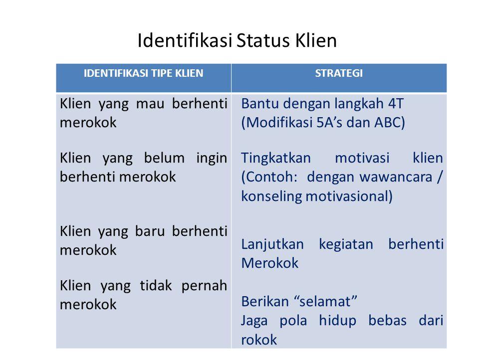 Identifikasi Status Klien