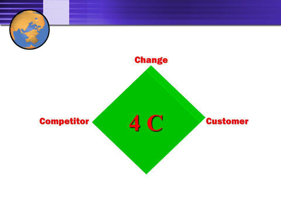 Change 4 C Competitor Customer