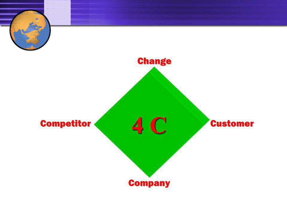 Change 4 C Competitor Customer Company