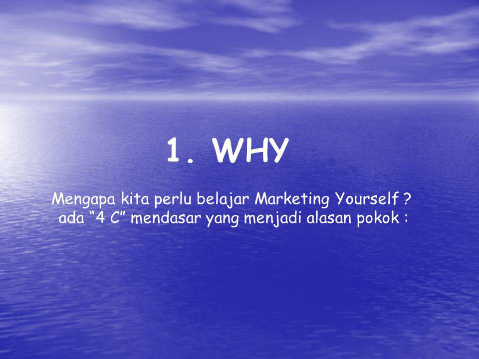 1. WHY Mengapa kita perlu belajar Marketing Yourself