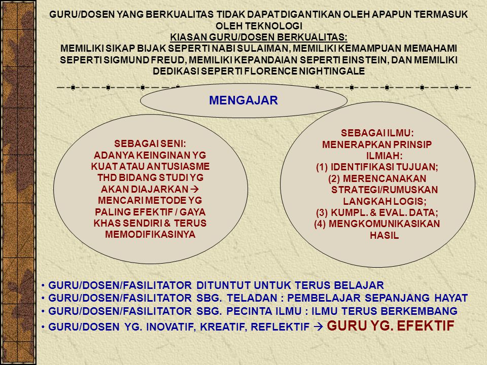 MENGAJAR GURU/DOSEN/FASILITATOR DITUNTUT UNTUK TERUS BELAJAR