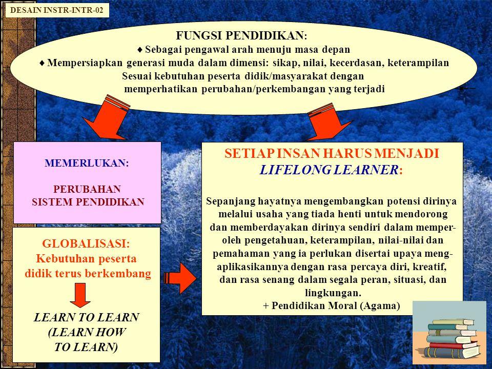 SETIAP INSAN HARUS MENJADI LIFELONG LEARNER: