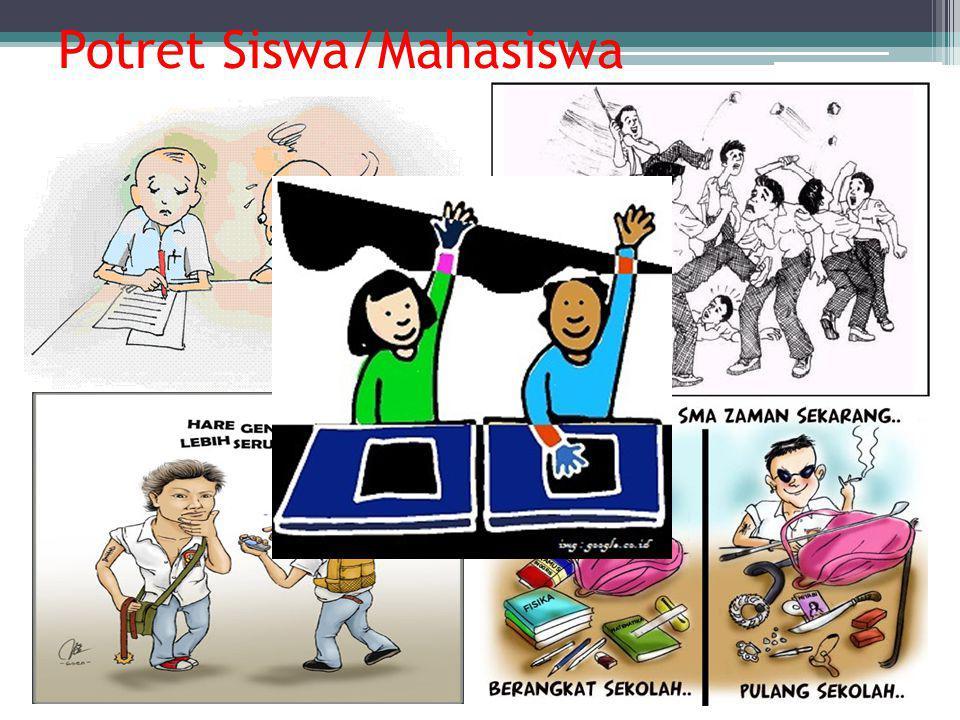Potret Siswa/Mahasiswa