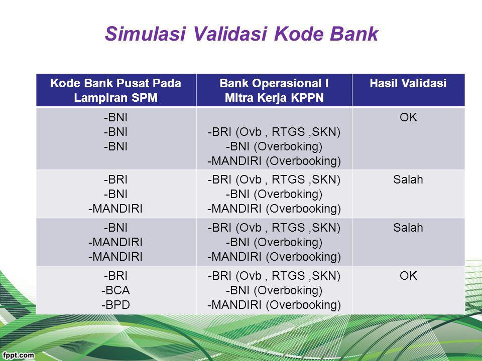 Simulasi Validasi Kode Bank