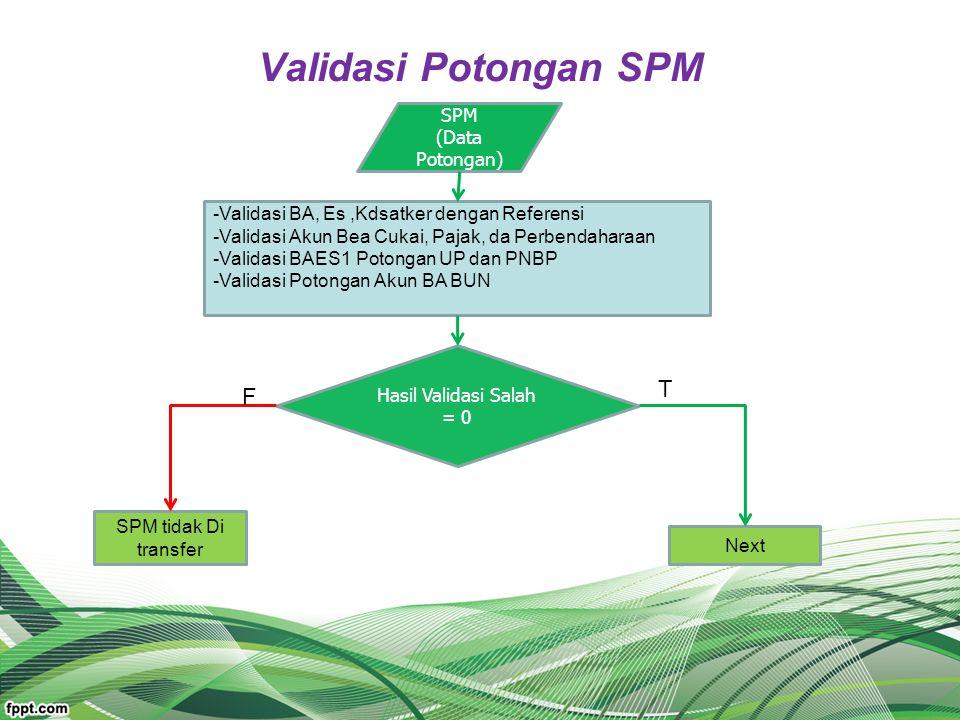 Validasi Potongan SPM T F SPM (Data Potongan)