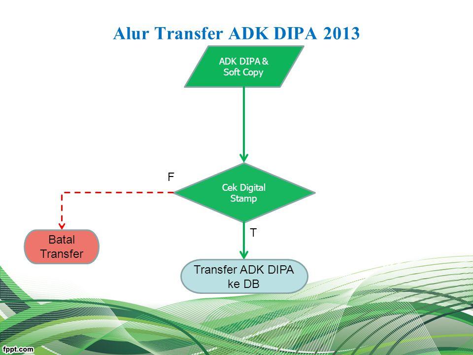 Alur Transfer ADK DIPA 2013 F T Batal Transfer Transfer ADK DIPA ke DB