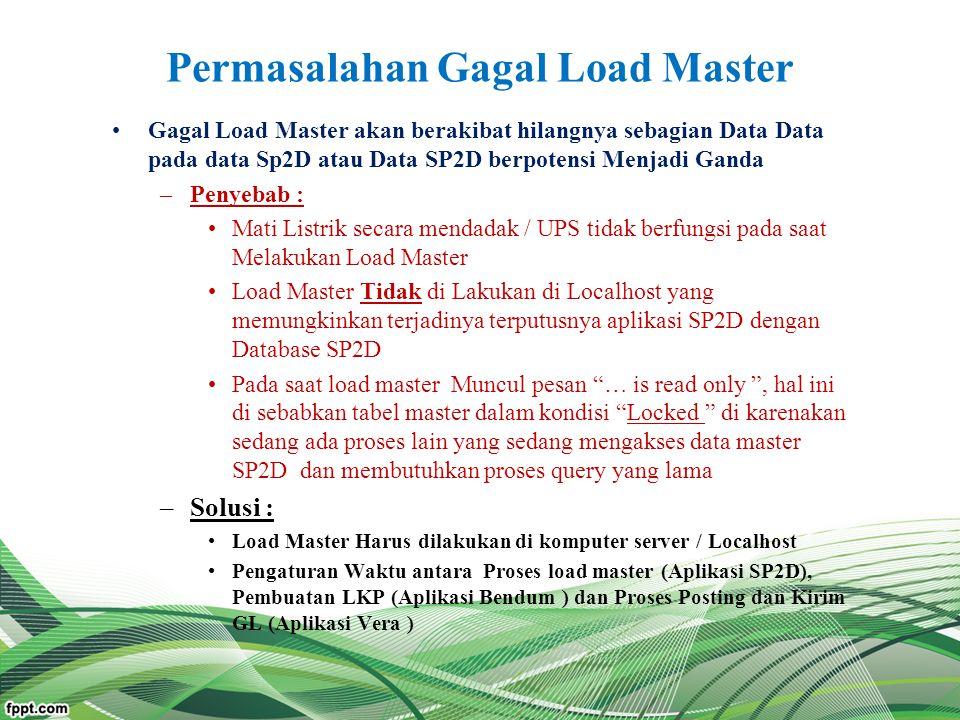 Permasalahan Gagal Load Master