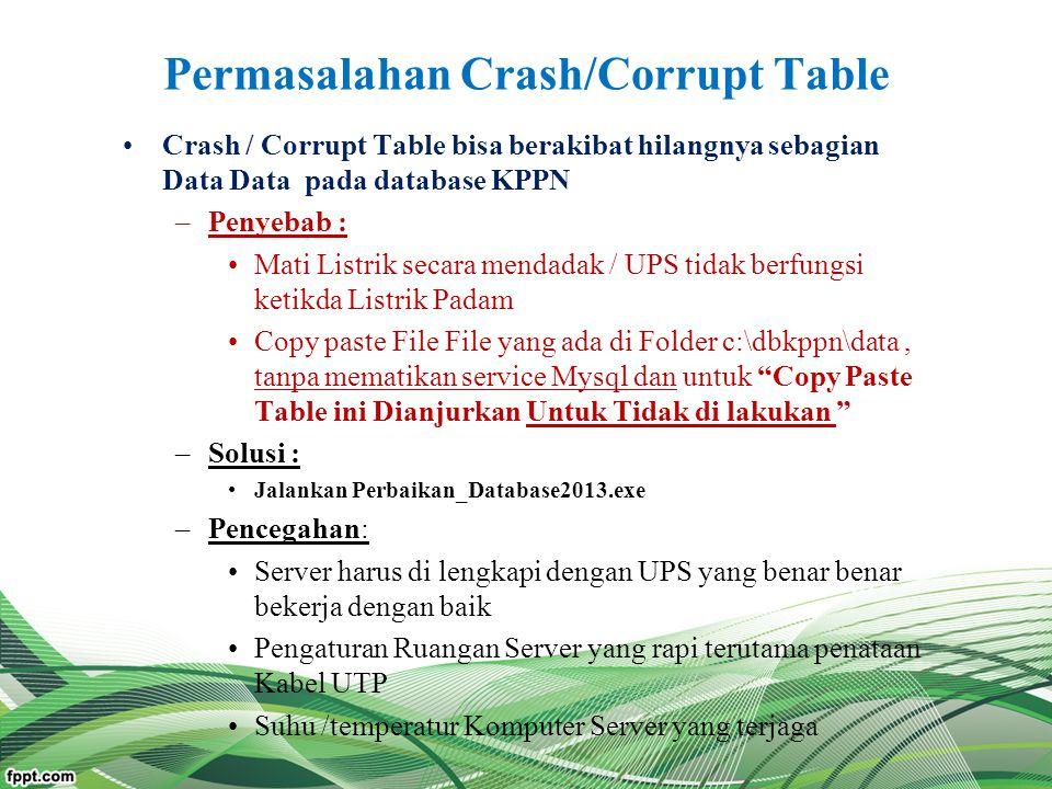 Permasalahan Crash/Corrupt Table