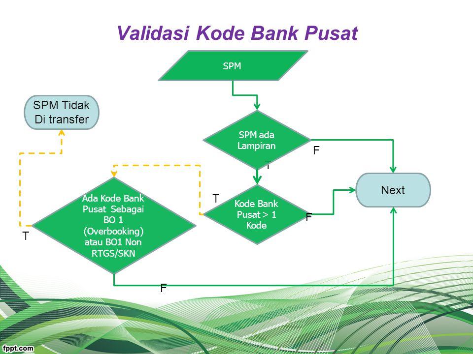 Validasi Kode Bank Pusat