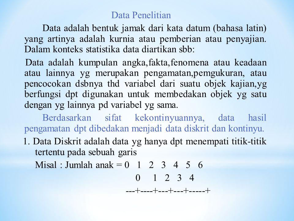 Data Penelitian