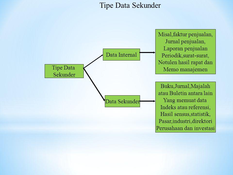 Tipe Data Sekunder Misal,faktur penjualan, Jurnal penjualan,