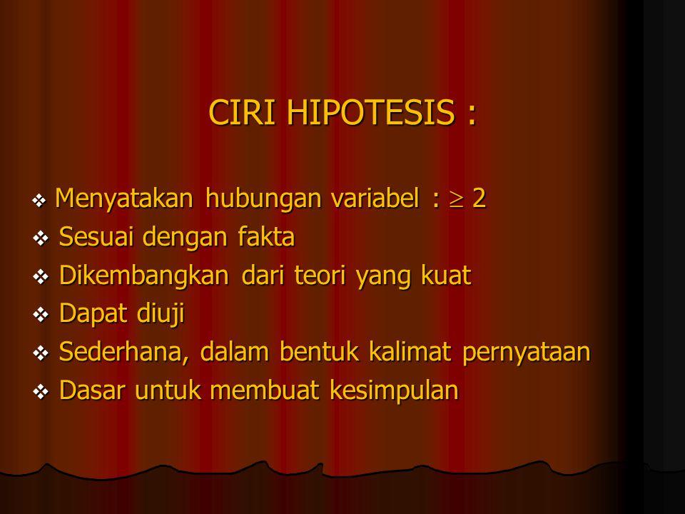 CIRI HIPOTESIS : Sesuai dengan fakta Dikembangkan dari teori yang kuat