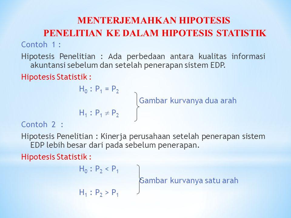 MENTERJEMAHKAN HIPOTESIS PENELITIAN KE DALAM HIPOTESIS STATISTIK