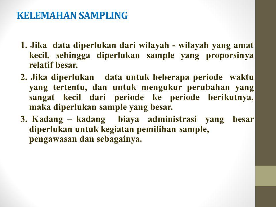 KELEMAHAN SAMPLING 1. Jika data diperlukan dari wilayah - wilayah yang amat kecil, sehingga diperlukan sample yang proporsinya relatif besar.