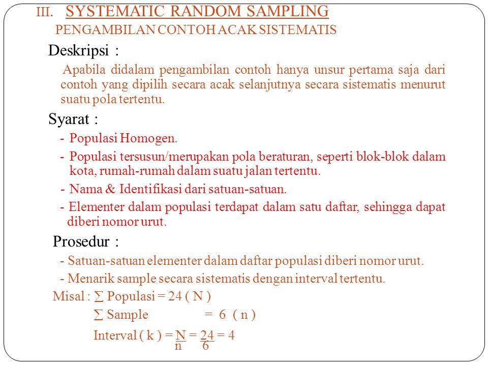 III. SYSTEMATIC RANDOM SAMPLING PENGAMBILAN CONTOH ACAK SISTEMATIS