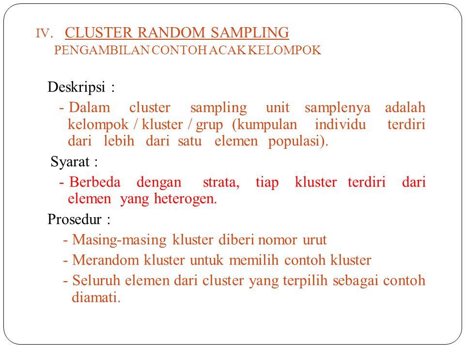 - Masing-masing kluster diberi nomor urut