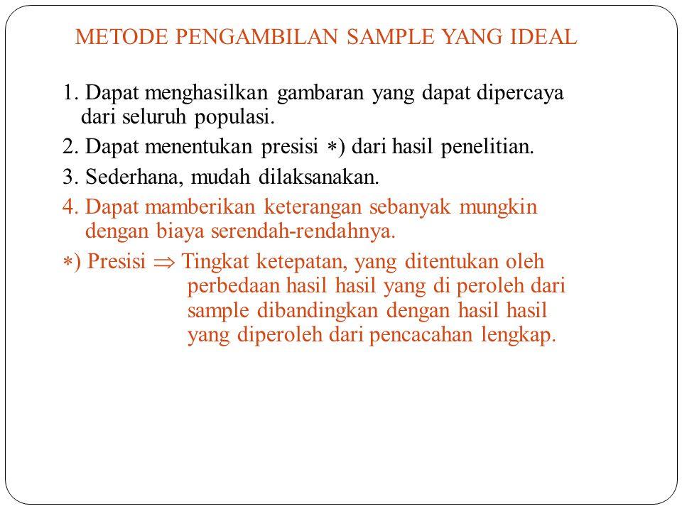 2. Dapat menentukan presisi ) dari hasil penelitian.