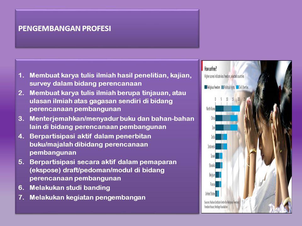 PENGEMBANGAN PROFESI Membuat karya tulis ilmiah hasil penelitian, kajian, survey dalam bidang perencanaan.