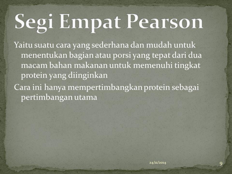 Segi Empat Pearson