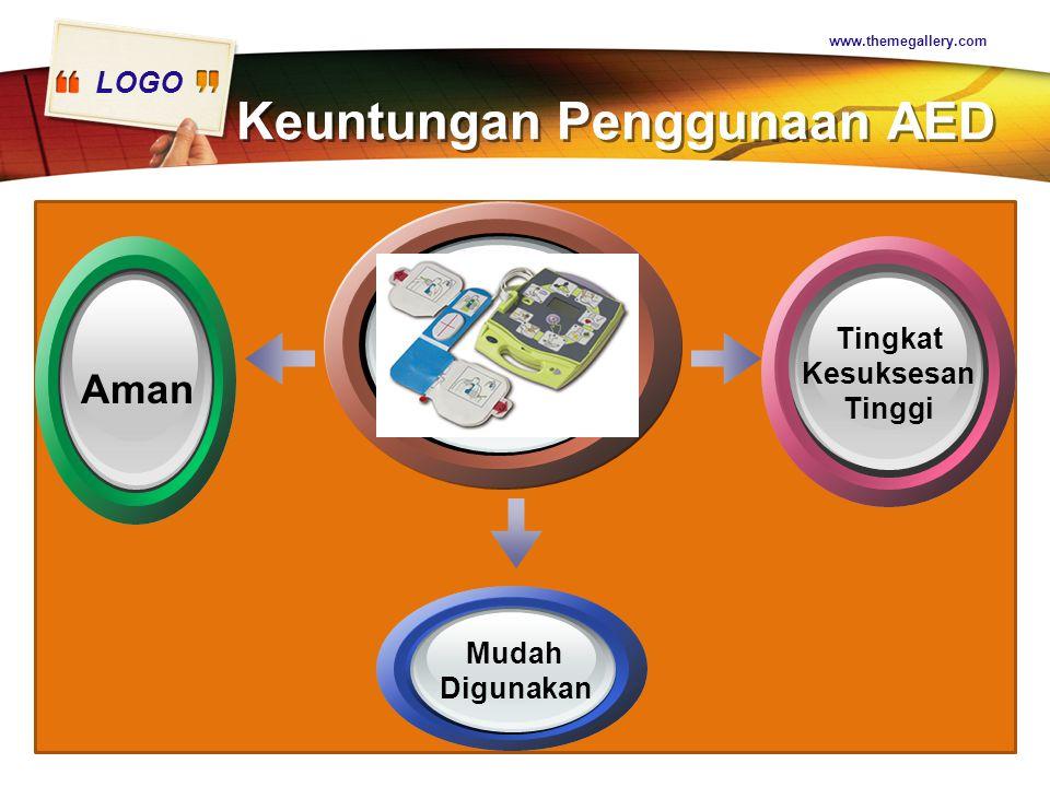 Keuntungan Penggunaan AED