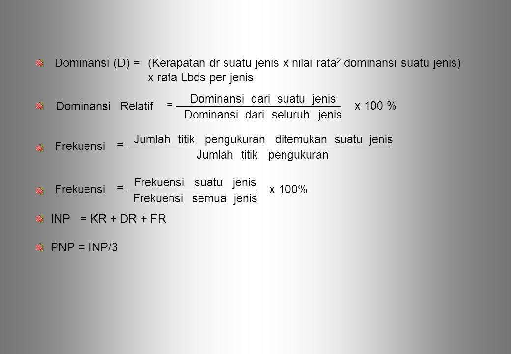 Dominansi (D) = (Kerapatan dr suatu jenis x nilai rata2 dominansi suatu jenis) x rata Lbds per jenis