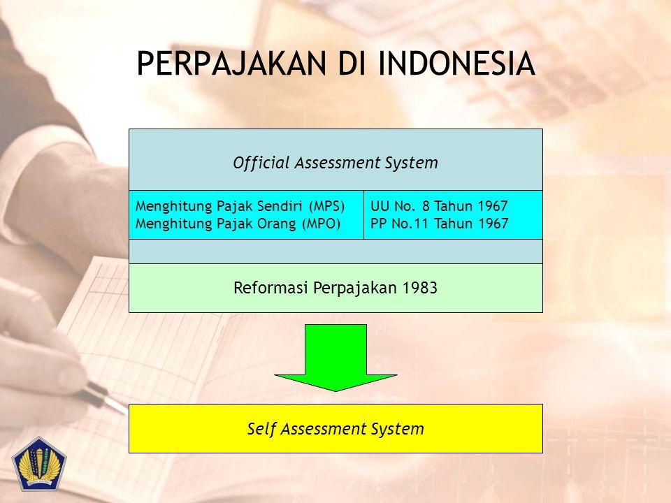 PERPAJAKAN DI INDONESIA
