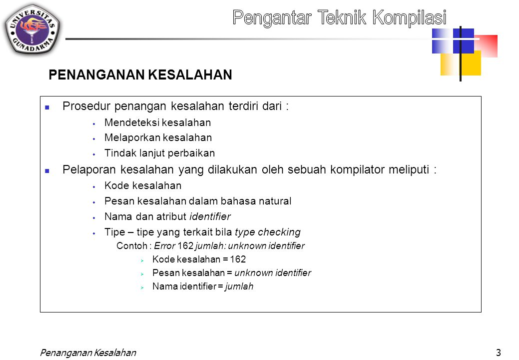 PENANGANAN KESALAHAN Prosedur penangan kesalahan terdiri dari :