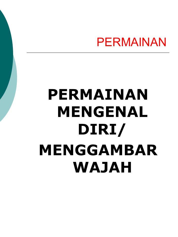 PERMAINAN MENGENAL DIRI/