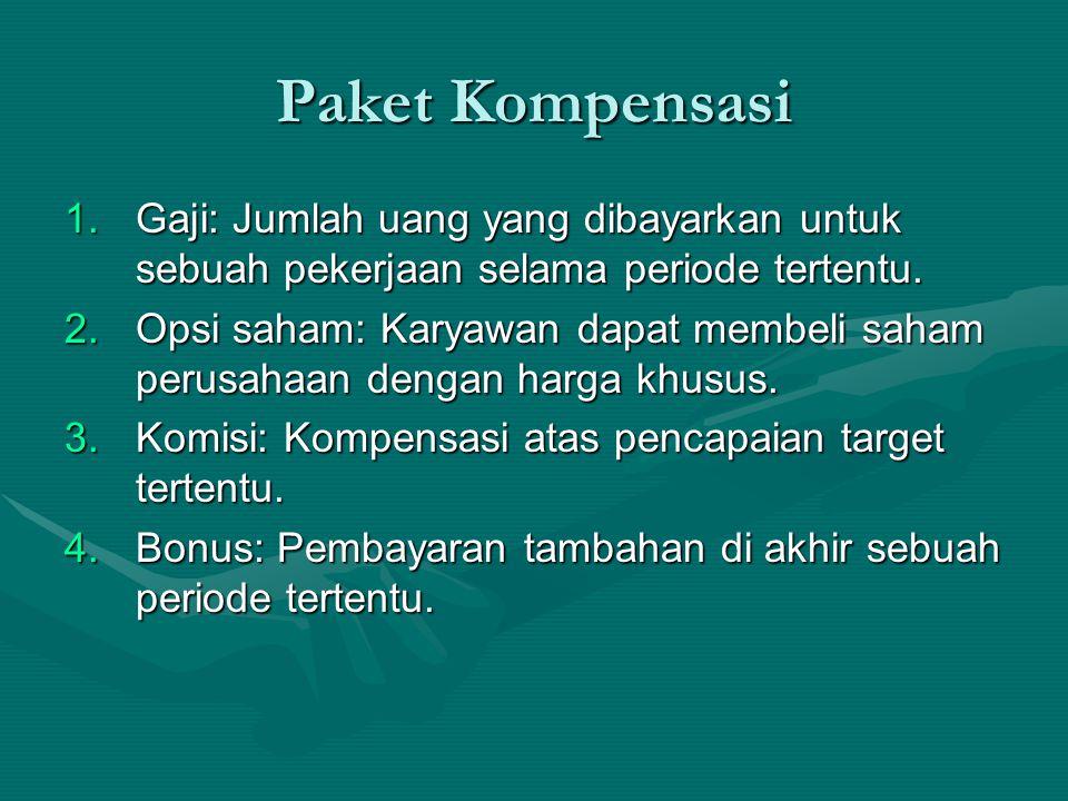 Paket Kompensasi Gaji: Jumlah uang yang dibayarkan untuk sebuah pekerjaan selama periode tertentu.