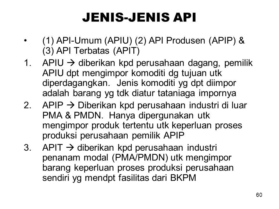JENIS-JENIS API (1) API-Umum (APIU) (2) API Produsen (APIP) & (3) API Terbatas (APIT)