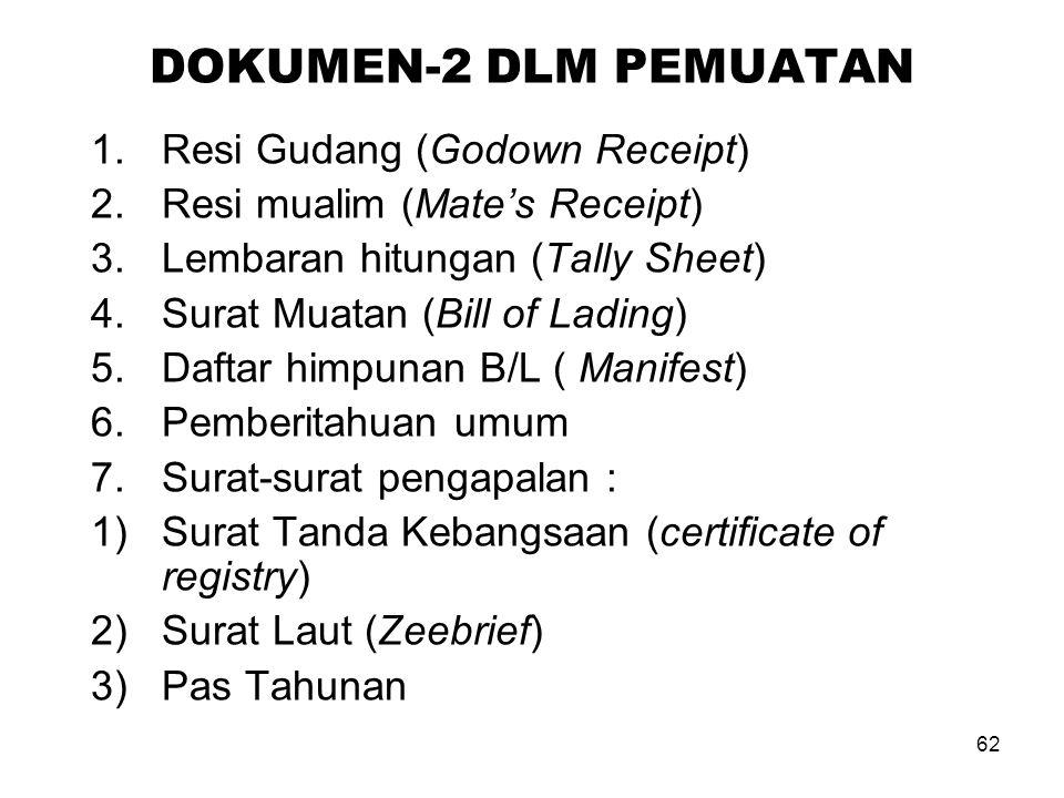 DOKUMEN-2 DLM PEMUATAN Resi Gudang (Godown Receipt)
