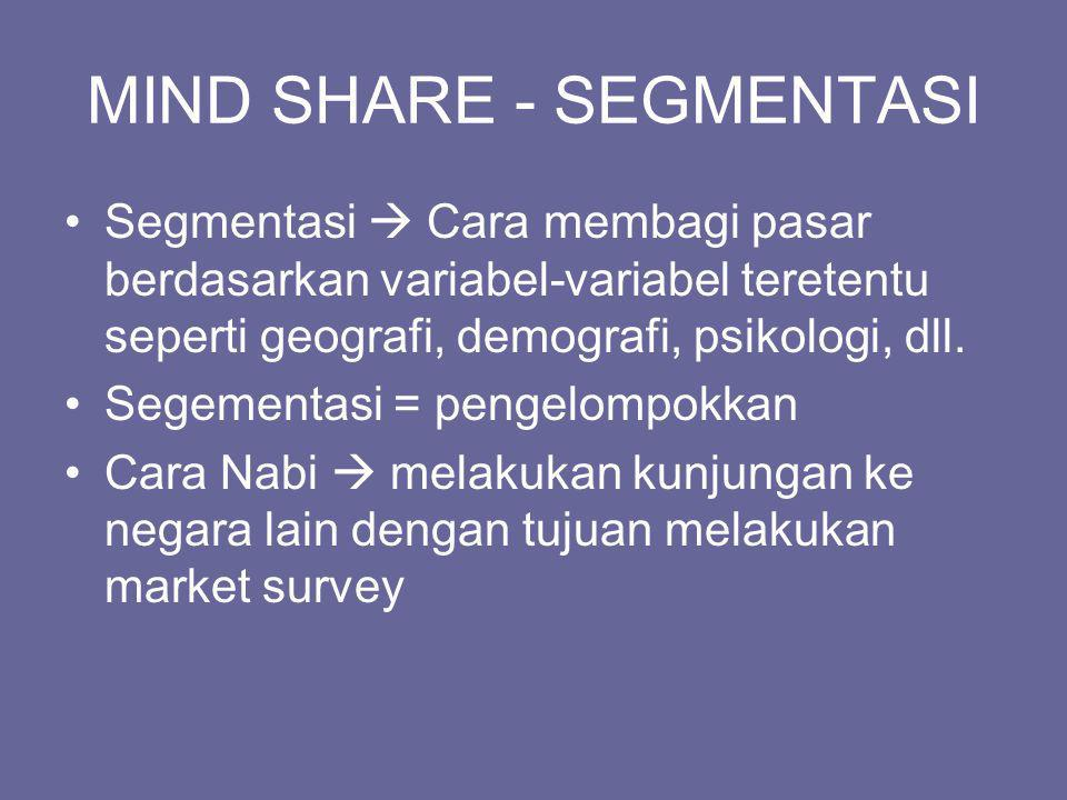 MIND SHARE - SEGMENTASI