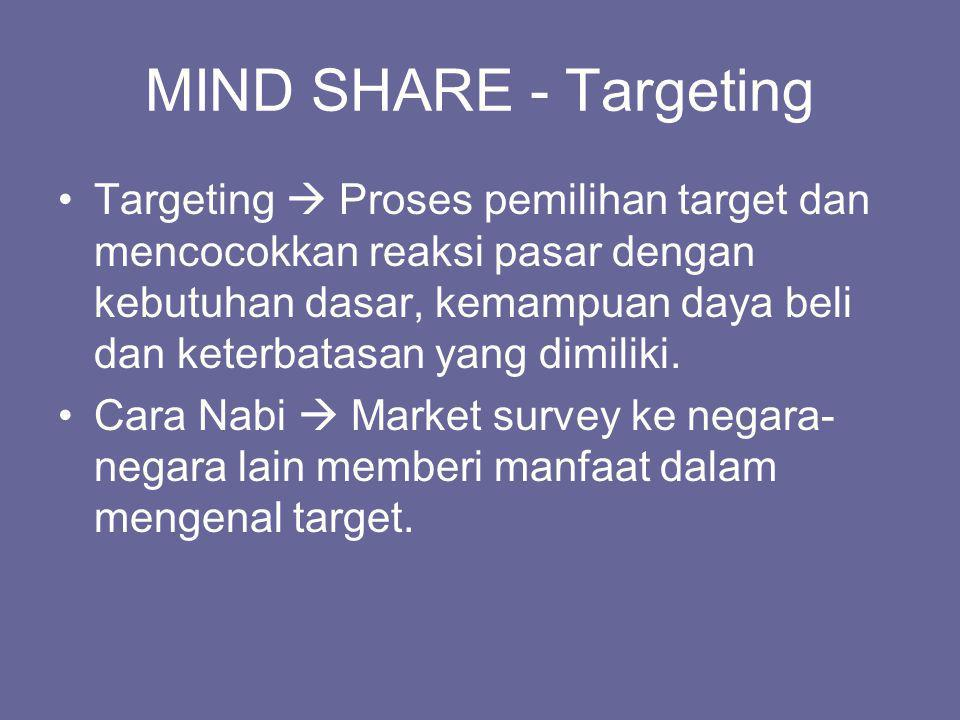 MIND SHARE - Targeting