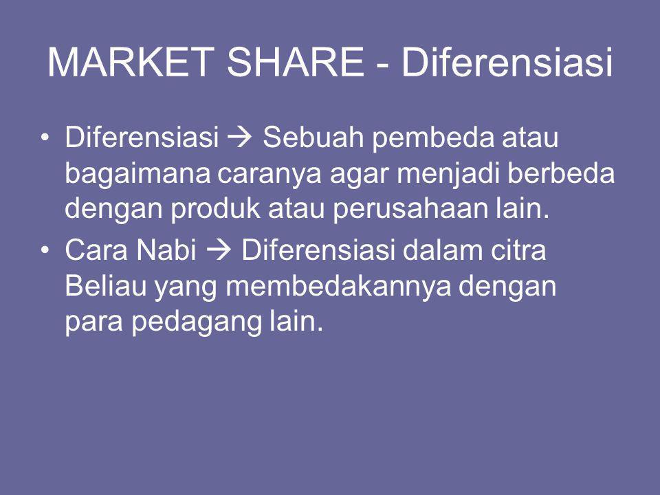 MARKET SHARE - Diferensiasi