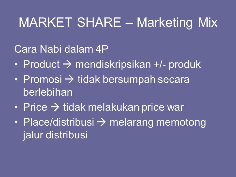 MARKET SHARE – Marketing Mix