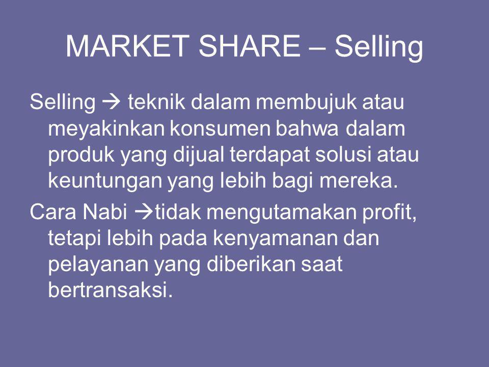 MARKET SHARE – Selling