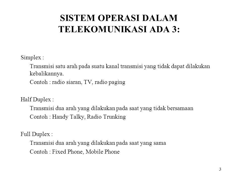 SISTEM OPERASI DALAM TELEKOMUNIKASI ADA 3: