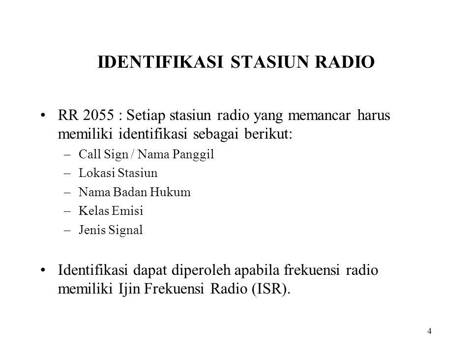 IDENTIFIKASI STASIUN RADIO