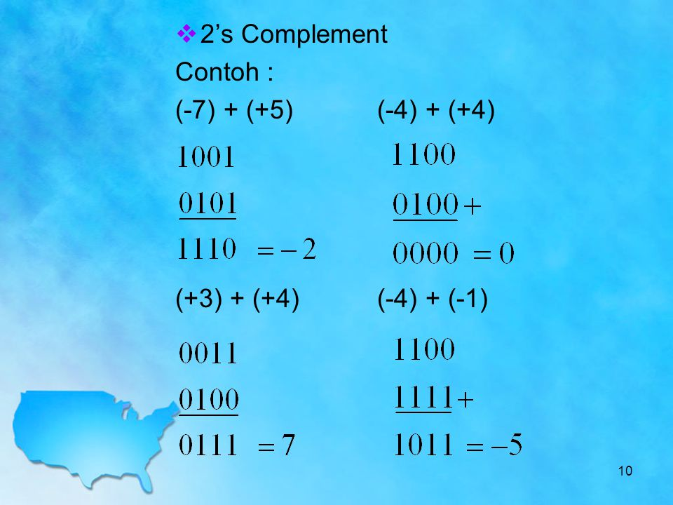 2's Complement Contoh : (-7) + (+5) (-4) + (+4) (+3) + (+4) (-4) + (-1)