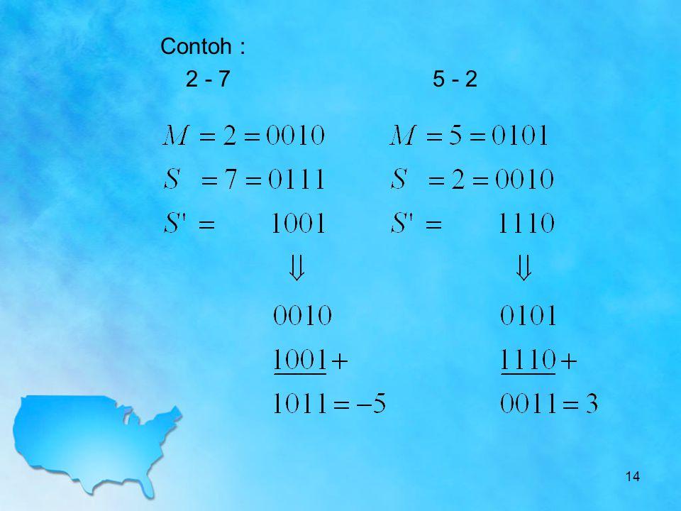 Contoh : 2 - 7 5 - 2