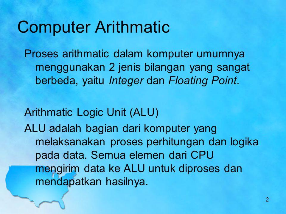 Computer Arithmatic