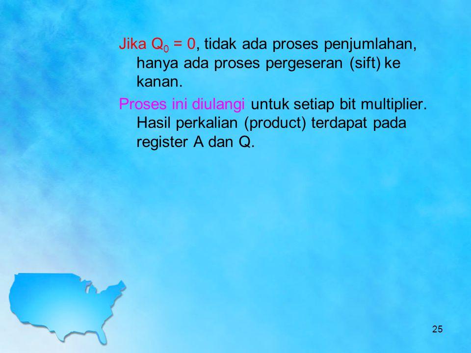 Jika Q0 = 0, tidak ada proses penjumlahan, hanya ada proses pergeseran (sift) ke kanan.