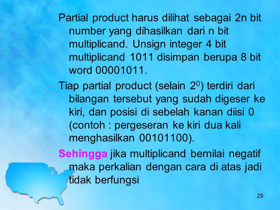 Partial product harus dilihat sebagai 2n bit number yang dihasilkan dari n bit multiplicand.