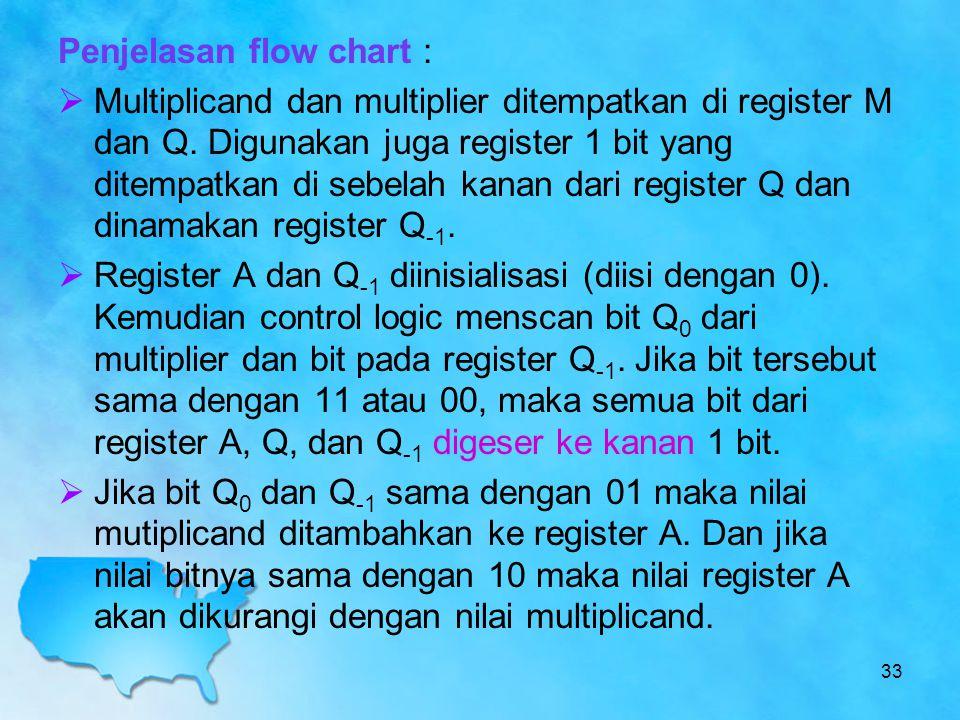 Penjelasan flow chart :