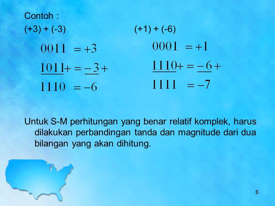 Contoh : (+3) + (-3) (+1) + (-6) Untuk S-M perhitungan yang benar relatif komplek, harus dilakukan perbandingan tanda dan magnitude dari dua bilangan yang akan dihitung.